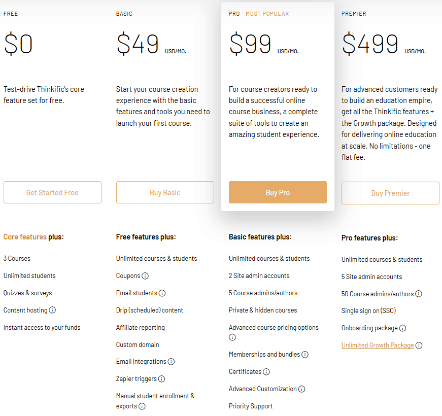 thinkific pricing options table