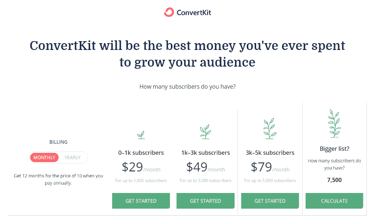 Screenshot of Convert's pricing plans