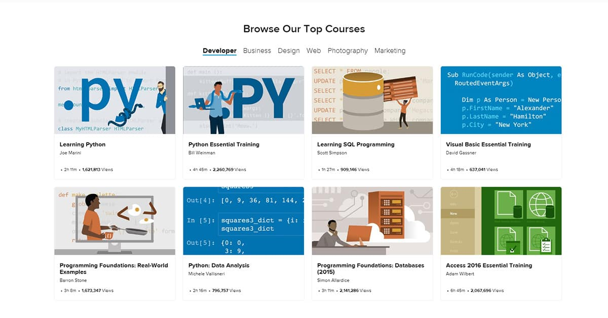 Lynda Course Topics