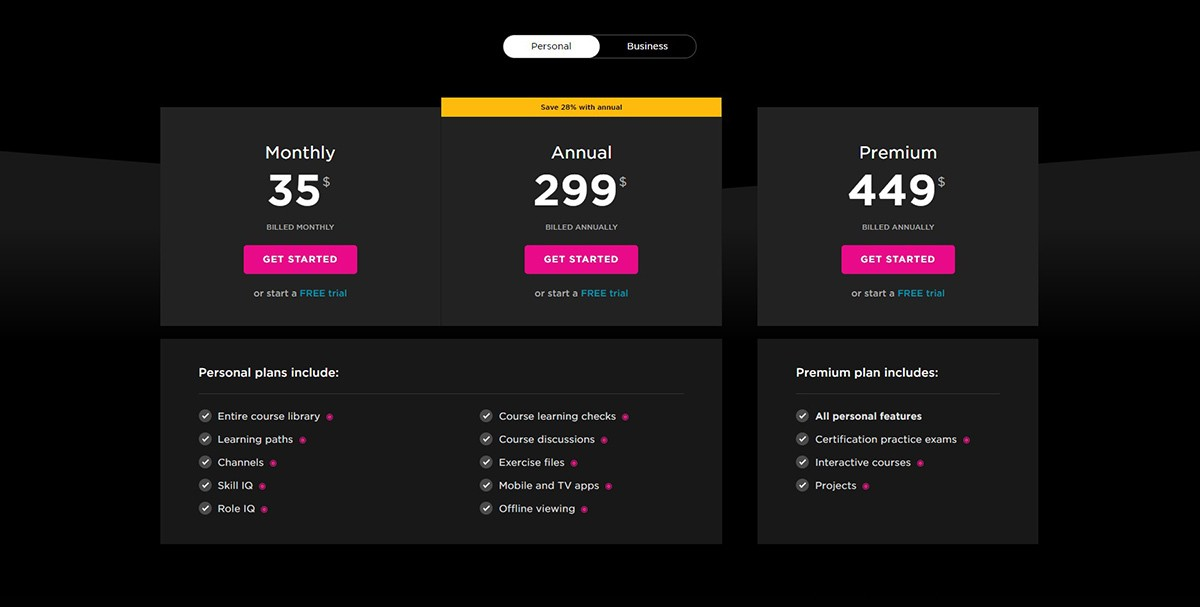 Pluralsight Subscription Plans and Pricing
