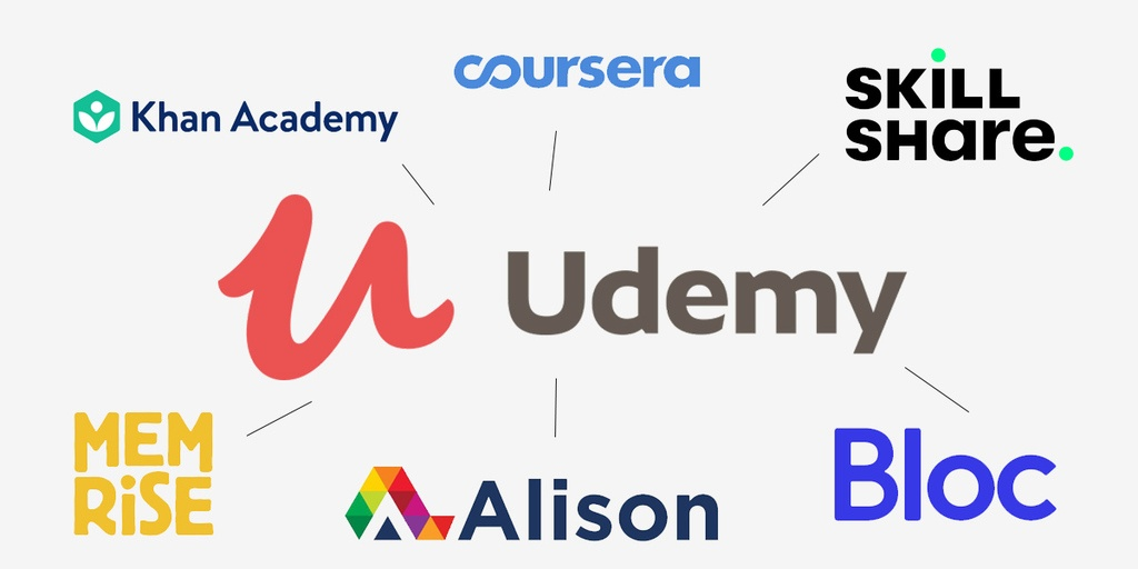 Top Udemy Alternatives and Competitors 2021 - Online Course How