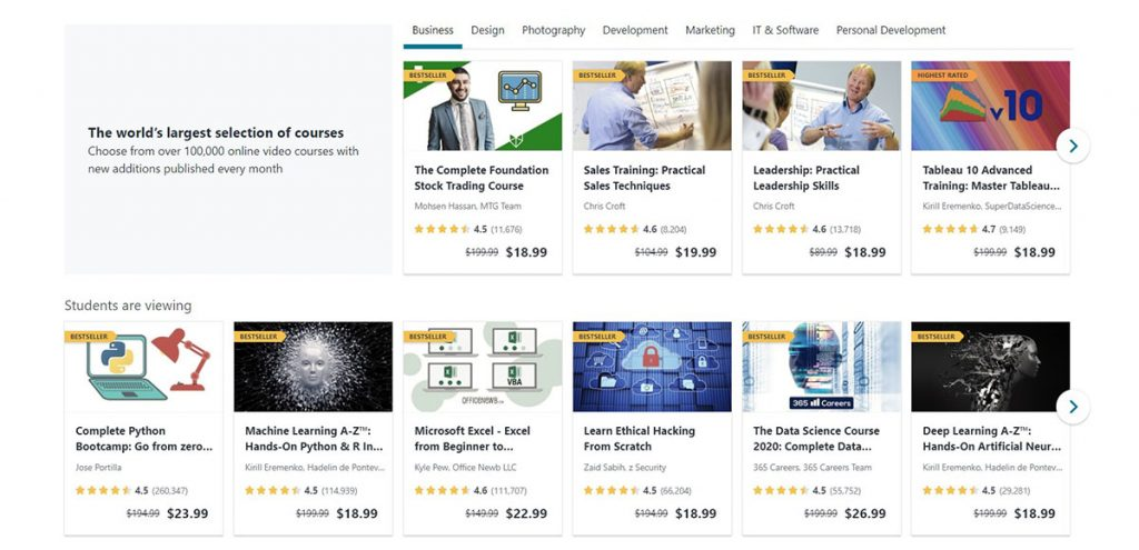 Udemy's Price
