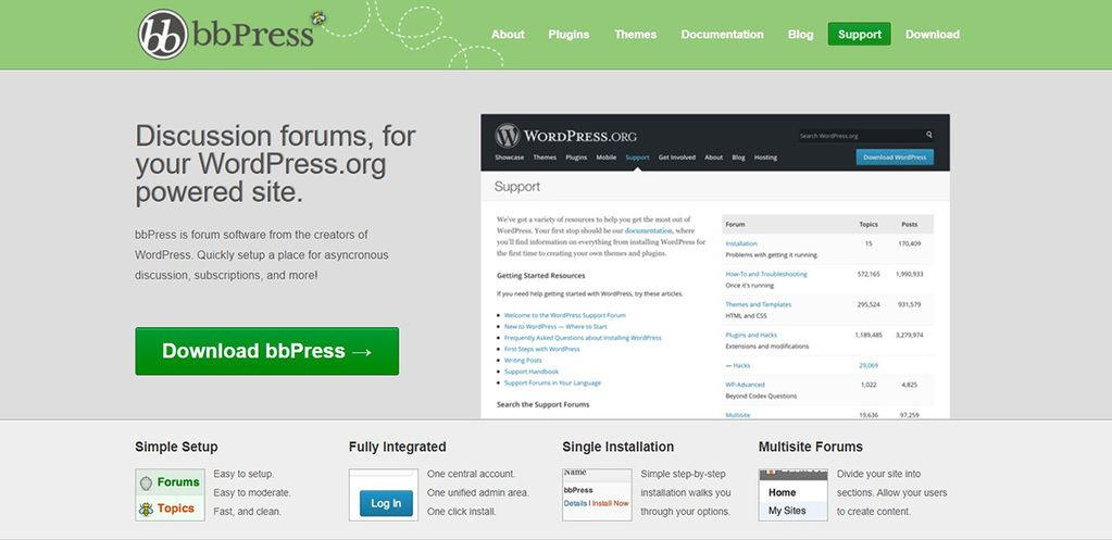 bbPress learndash forums and community