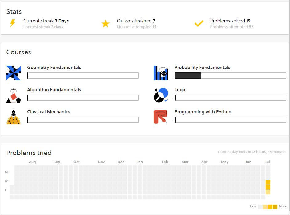 Brilliant offers a handy progress tracking dashboard