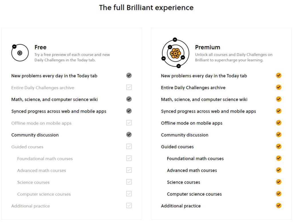 Brilliant Free vs. Premium