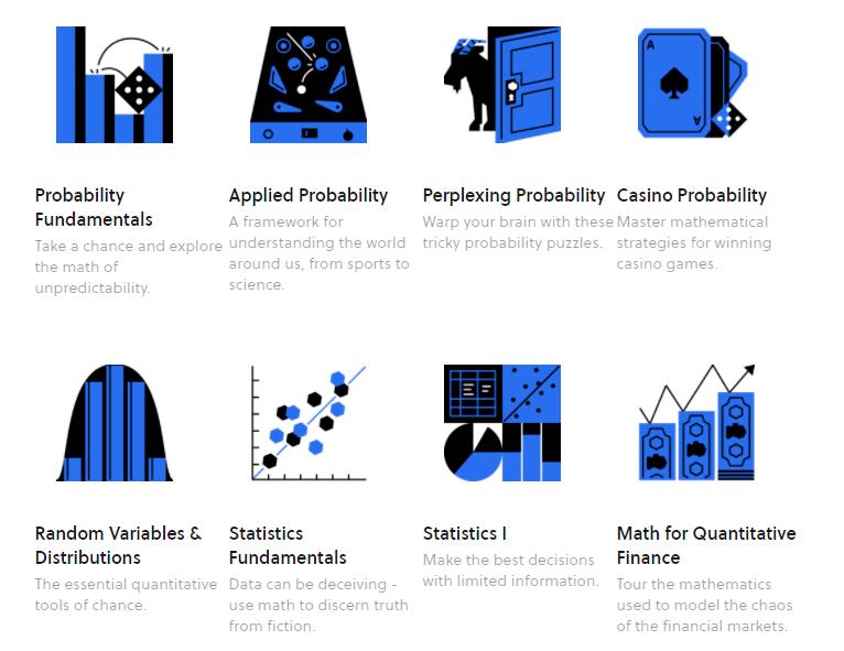 Math courses on Brilliant.org